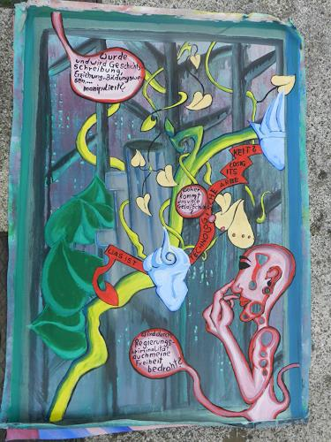 TraumraumAK, Frage, Abstract art, Society